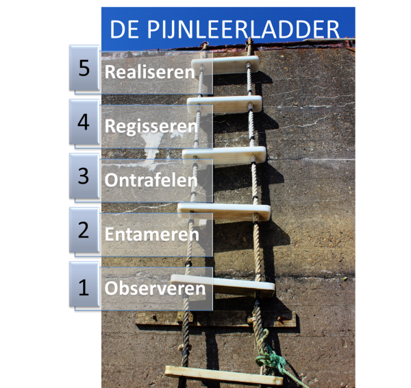 photos/pijnleerladder2-.png